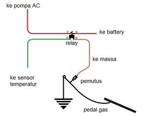 AC-kontrol-pedal